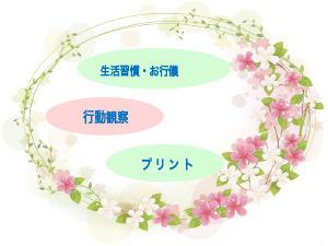 日本女子大学附属豊明小学校コースの特徴